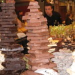 Wonderful World of Famous Chocolate